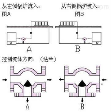 电路 电路图 电子 原理图 362_365