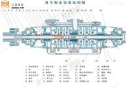 棲霞不銹鋼多級泵選型價格廠家直銷三昌泵業